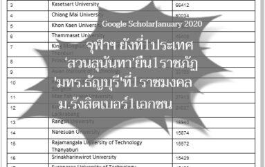 Google Scholar January 2020 จัดอันดับ 'จุฬาฯ' ยังที่1ประเทศ 'สวนสุนันทา'ยืน1ราชภัฏ 'มทร.ธัญบุรี'ที่1ราชมงคล 'ม.รังสิต' เบอร์1เอกชน