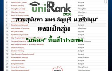 """Unirank 2020 จัดอันดับ """"สวนสุนันทา-มทร.ธัญบุรี-ม.ศรีปทุม""""..แชมป์กลุ่ม""""มหิดล"""" ขึ้นที่1ประเทศ"""