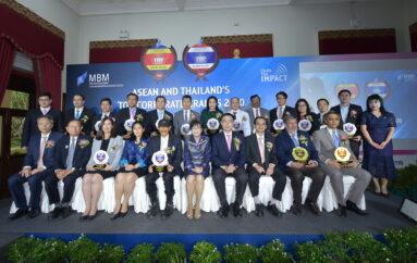 จุฬาฯ มอบรางวัล Thailand's Top และ ASEAN's Top  แก่องค์กรที่มีมูลค่าแบรนด์องค์กรสูงสุด ประจำปี 2563